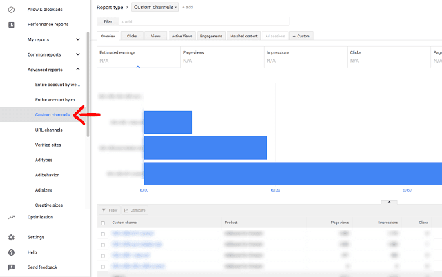 Adsense for search tracking system